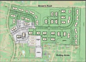 Mark IV Enterprises Plans Residential Development in Wheatland
